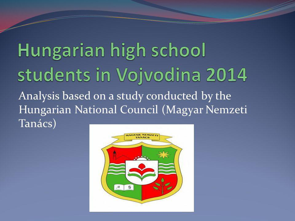 Analysis based on a study conducted by the Hungarian National Council (Magyar Nemzeti Tanács)