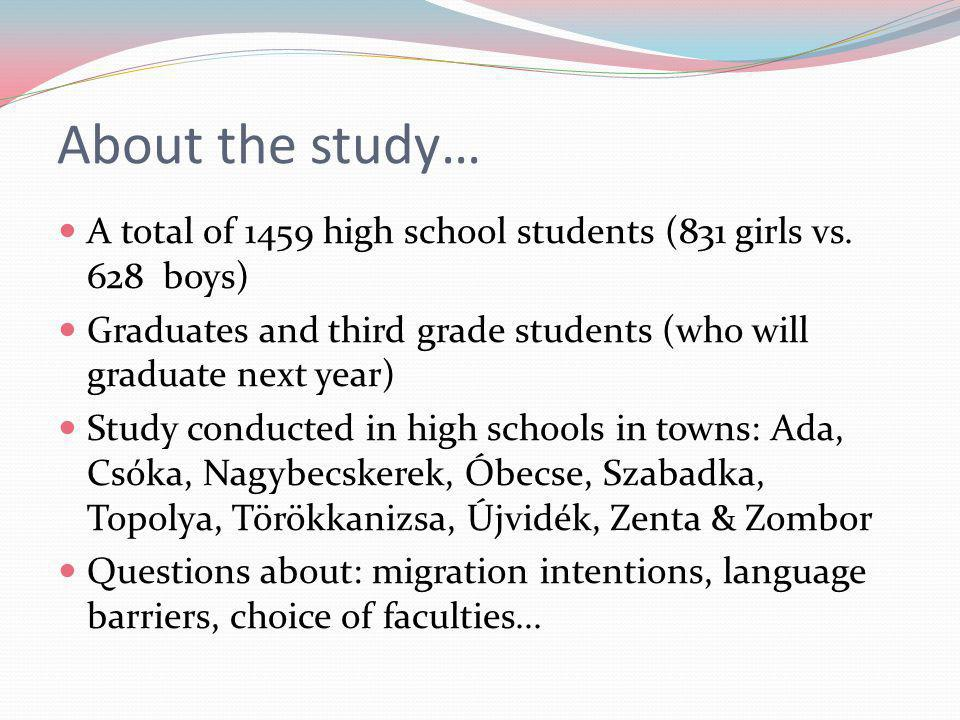 About the study… A total of 1459 high school students (831 girls vs. 628 boys) Graduates and third grade students (who will graduate next year) Study