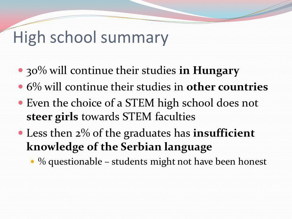 High school summary 30% will continue their studies in Hungary 6% will continue their studies in other countries Even the choice of a STEM high school