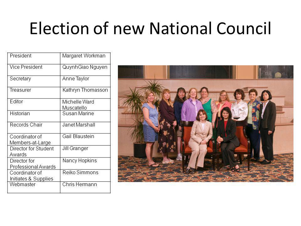 Election of new National Council PresidentMargaret Workman Vice PresidentQuynhGiao Nguyen SecretaryAnne Taylor TreasurerKathryn Thomasson EditorMichelle Ward Muscatello HistorianSusan Marine Records ChairJanet Marshall Coordinator of Members-at-Large Gail Blaustein Director for Student Awards Jill Granger Director for Professional Awards Nancy Hopkins Coordinator of Initiates & Supplies Reiko Simmons WebmasterChris Hermann
