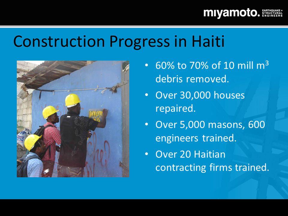 Construction Progress in Haiti 60% to 70% of 10 mill m 3 debris removed.