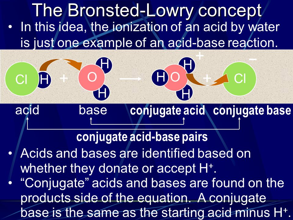 The Bronsted-Lowry concept In this idea, the ionization of an acid by water is just one example of an acid-base reaction. Acids and bases are identifi