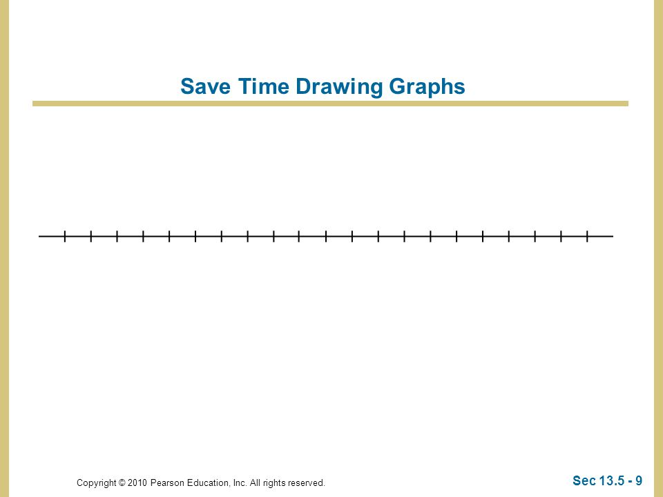 Copyright © 2010 Pearson Education, Inc. All rights reserved. Sec 13.5 - 9 Save Time Drawing Graphs
