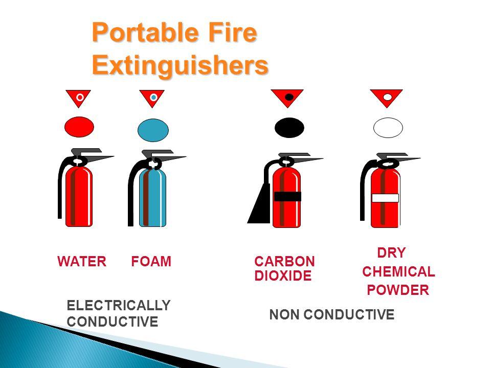 Fire Triangle FuelOxygen Heat =