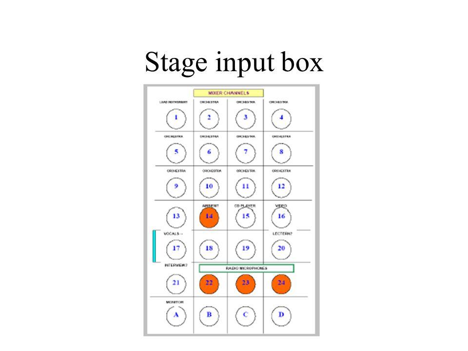Stage input box
