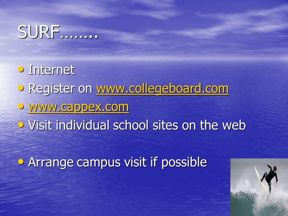 SURF…….. Internet Internet Register on www.collegeboard.com Register on www.collegeboard.comwww.collegeboard.com www.cappex.com www.cappex.com www.cap