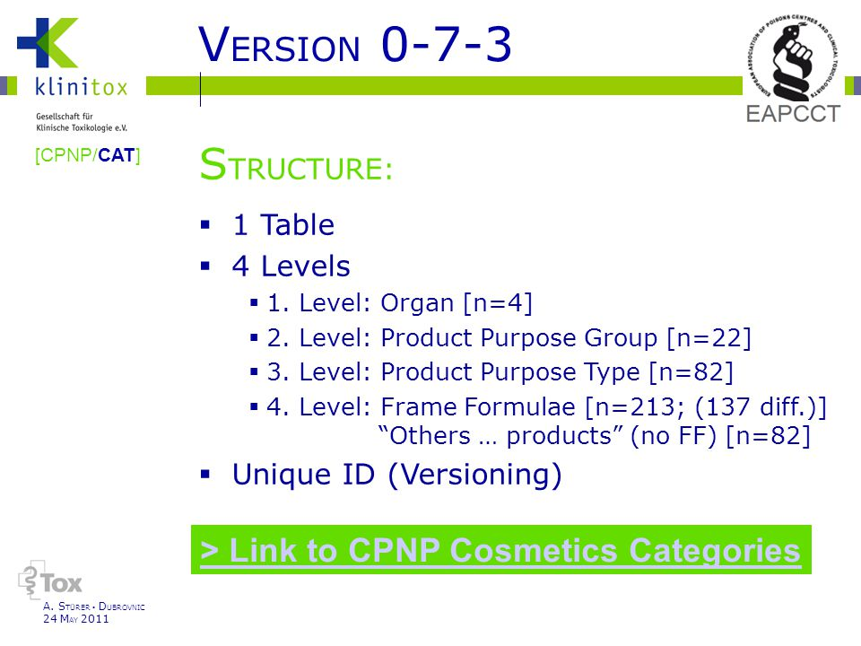 V ERSION 0-7-3 [CPNP/CAT] S TRUCTURE:  1 Table  4 Levels  1. Level: Organ [n=4]  2. Level: Product Purpose Group [n=22]  3. Level: Product Purpos