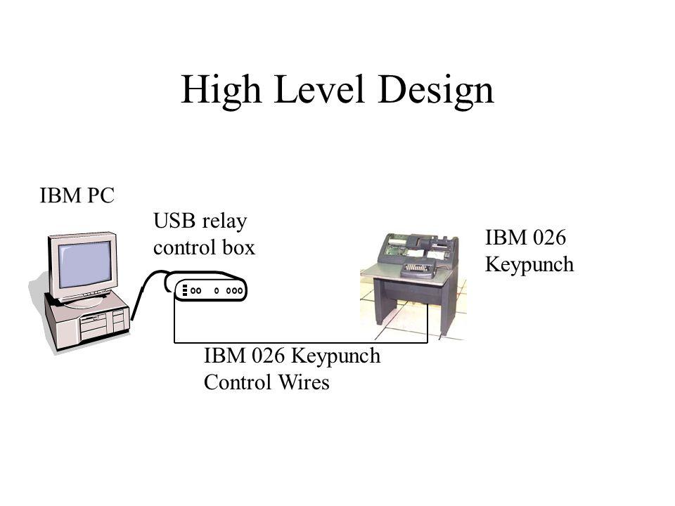 High Level Design IBM PC USB relay control box IBM 026 Keypunch IBM 026 Keypunch Control Wires