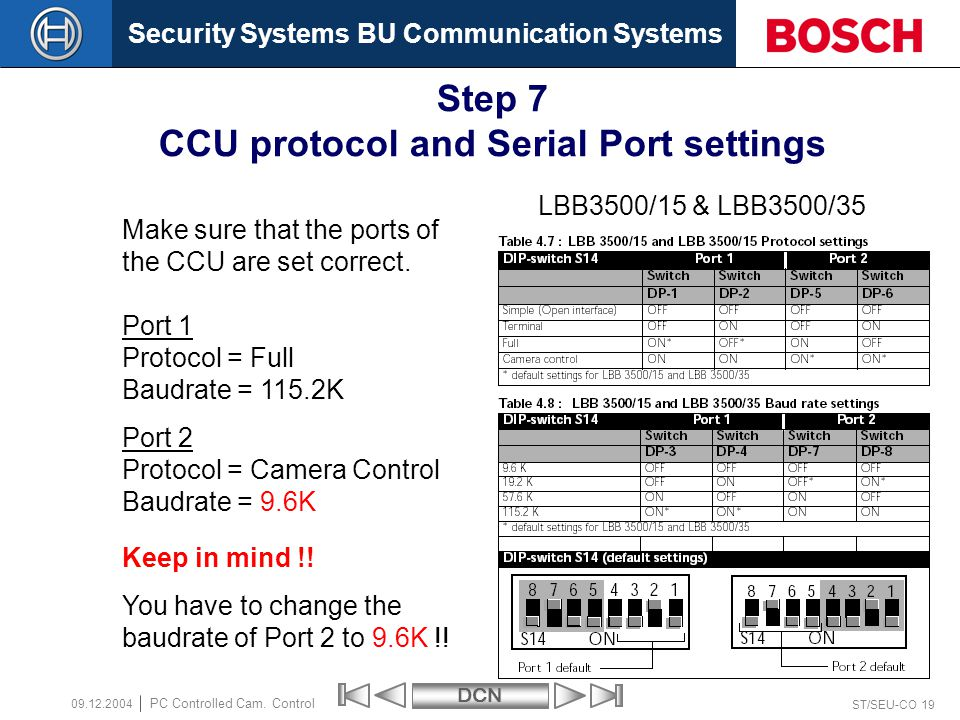 Security Systems BU Communication SystemsDCN ST/SEU-CO 19 PC Controlled Cam.