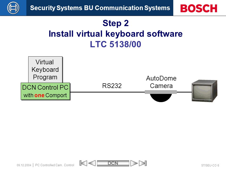 Security Systems BU Communication SystemsDCN ST/SEU-CO 6 PC Controlled Cam.