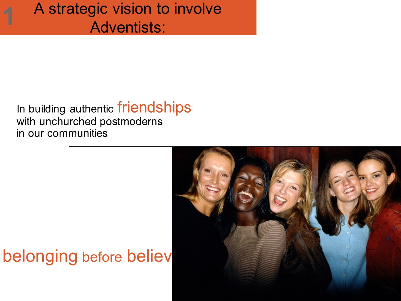 A strategic vision to involve Adventists: In building authentic friendships with unchurched postmoderns in our communities belonging before believing 1