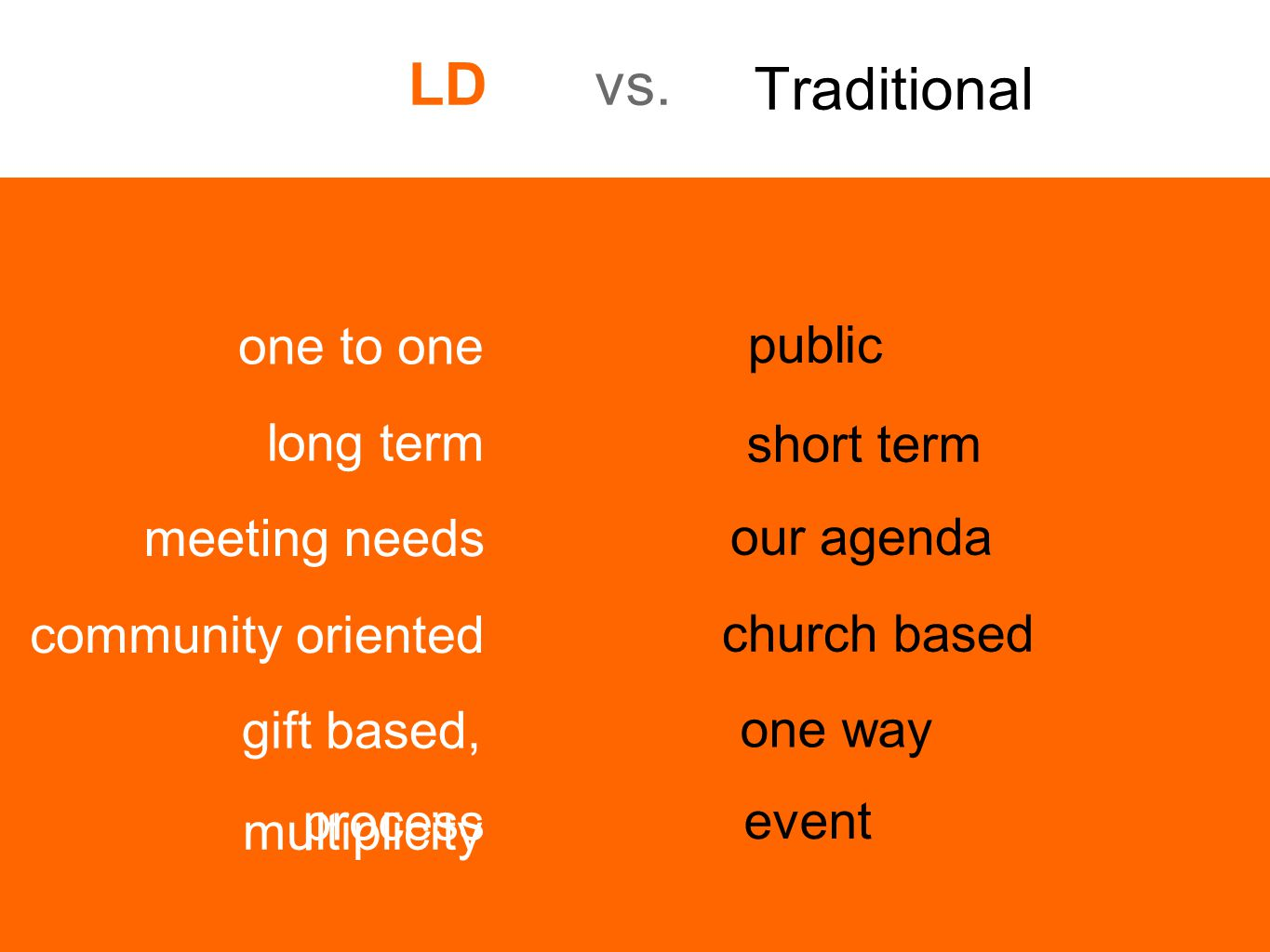 public one to one LDvs. Traditional long term short termmeeting needs our agenda community oriented church based gift based, multiplicity one way proc