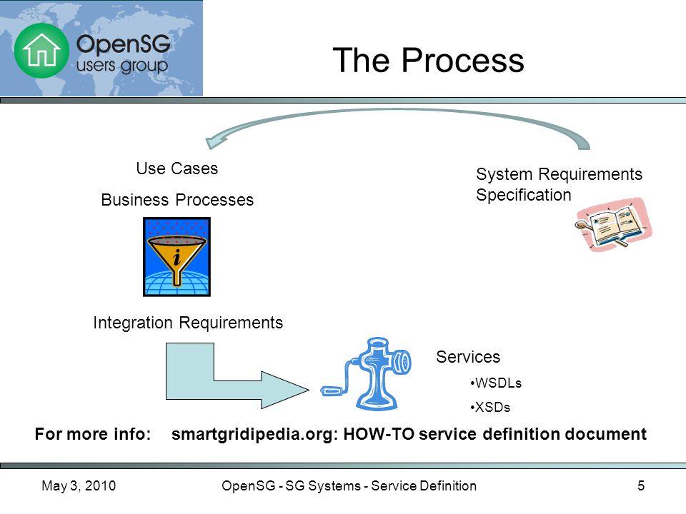 Ta Da! Questions? August 12, 2009OpenSG - SG Systems - Service Definition16