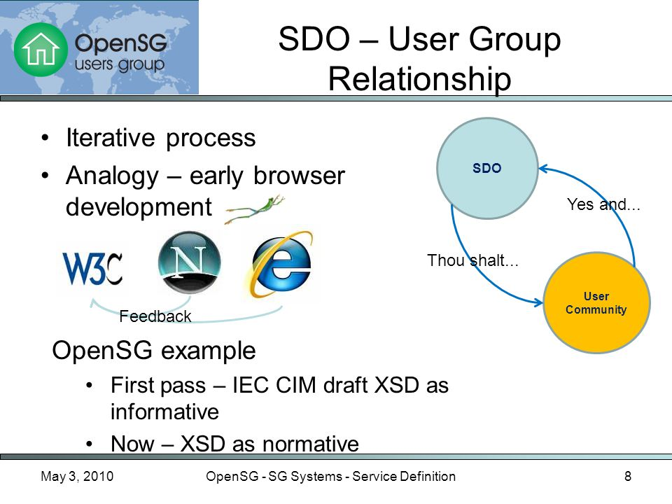 SDO – User Group Relationship Iterative process Analogy – early browser development May 3, 2010OpenSG - SG Systems - Service Definition8 SDO User Community Thou shalt...