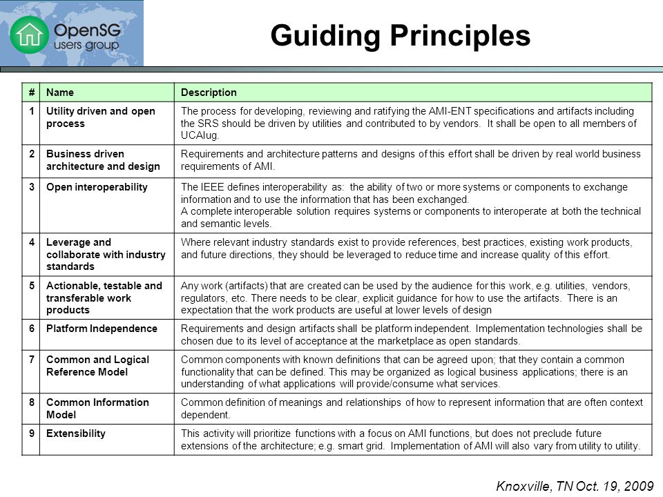 Knoxville, TN Oct. 19, 2009 Guiding Principles [mjz1] {AEP} Something should be said about companies' tendency to overestimate their differentiators.