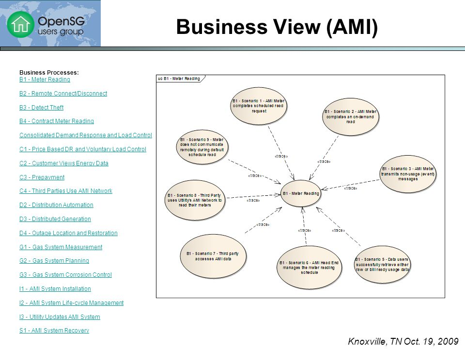 Knoxville, TN Oct. 19, 2009 Business View (AMI) Business Processes: B1 - Meter Reading B2 - Remote Connect/Disconnect B3 - Detect Theft B4 - Contract