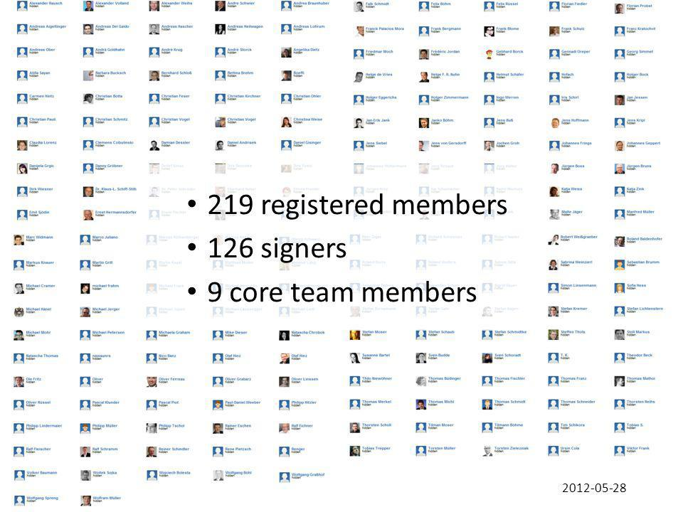 2012-05-28 219 registered members 126 signers 9 core team members