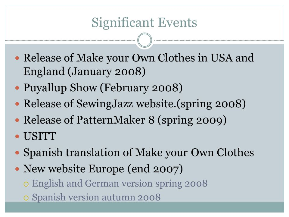 Significant Events Release of Make your Own Clothes in USA and England (January 2008) Puyallup Show (February 2008) Release of SewingJazz website.(spring 2008) Release of PatternMaker 8 (spring 2009) USITT Spanish translation of Make your Own Clothes New website Europe (end 2007)  English and German version spring 2008  Spanish version autumn 2008