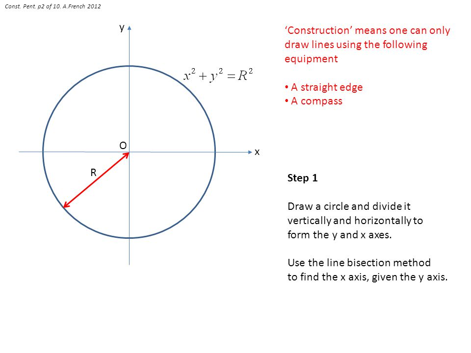 x y R O 'Construction' means one can only draw lines using the following equipment A straight edge A compass Step 1 Draw a circle and divide it vertic