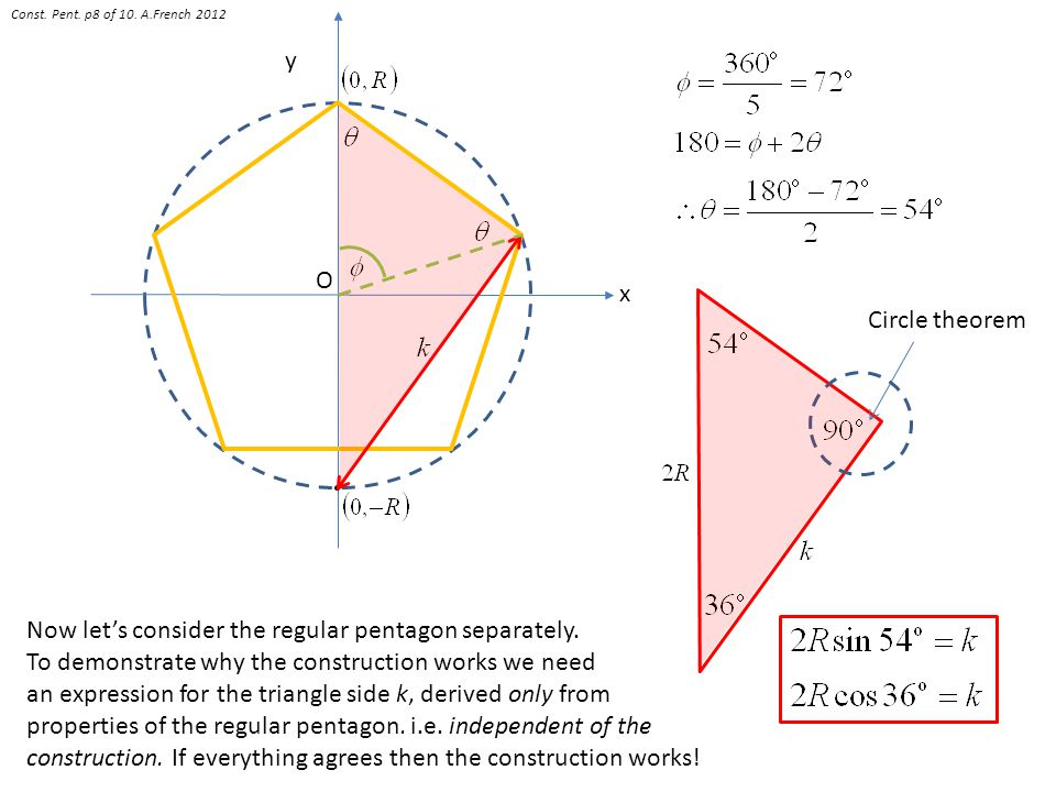 O x y Circle theorem Now let's consider the regular pentagon separately. To demonstrate why the construction works we need an expression for the trian