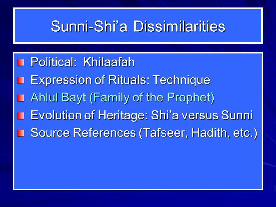 Sunni-Shi'a Similarities FaithDoctrine Basics of Rituals Ethical Values Eschatology