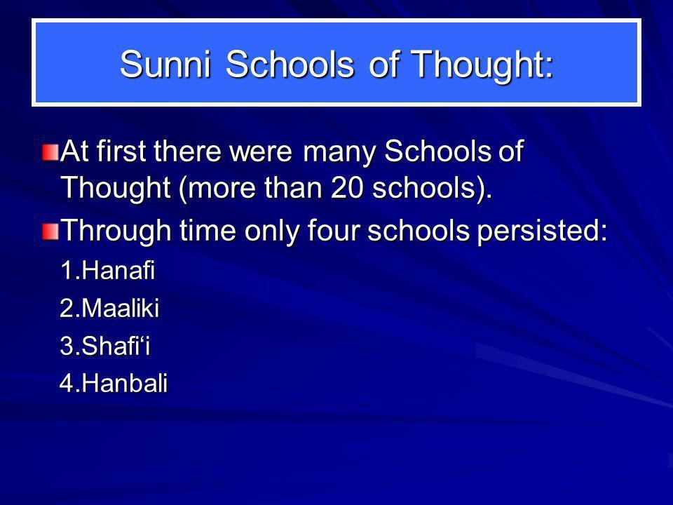 Islamic Identity 1. Know your Islamic Affiliation: Shi'a or Sunni 2.