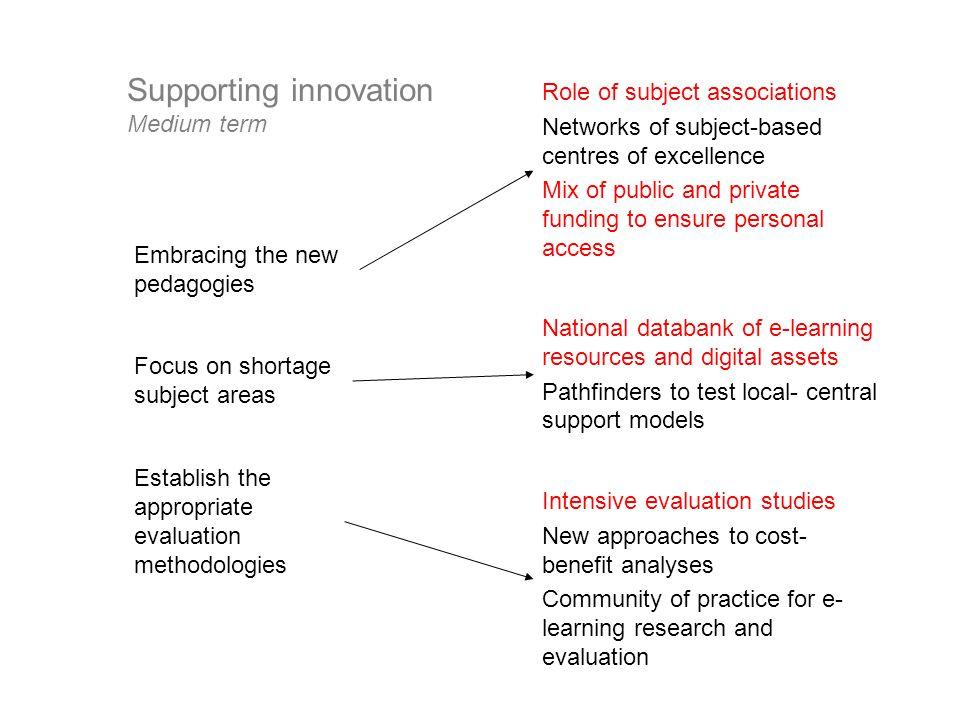 Supporting innovation Medium term Embracing the new pedagogies Focus on shortage subject areas Establish the appropriate evaluation methodologies Nati