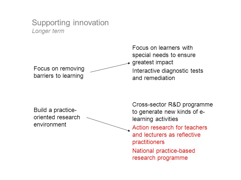 Supporting innovation Longer term Focus on removing barriers to learning Build a practice- oriented research environment Cross-sector R&D programme to