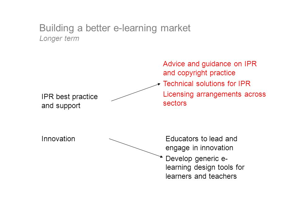Building a better e-learning market Longer term IPR best practice and support Innovation Educators to lead and engage in innovation Develop generic e-