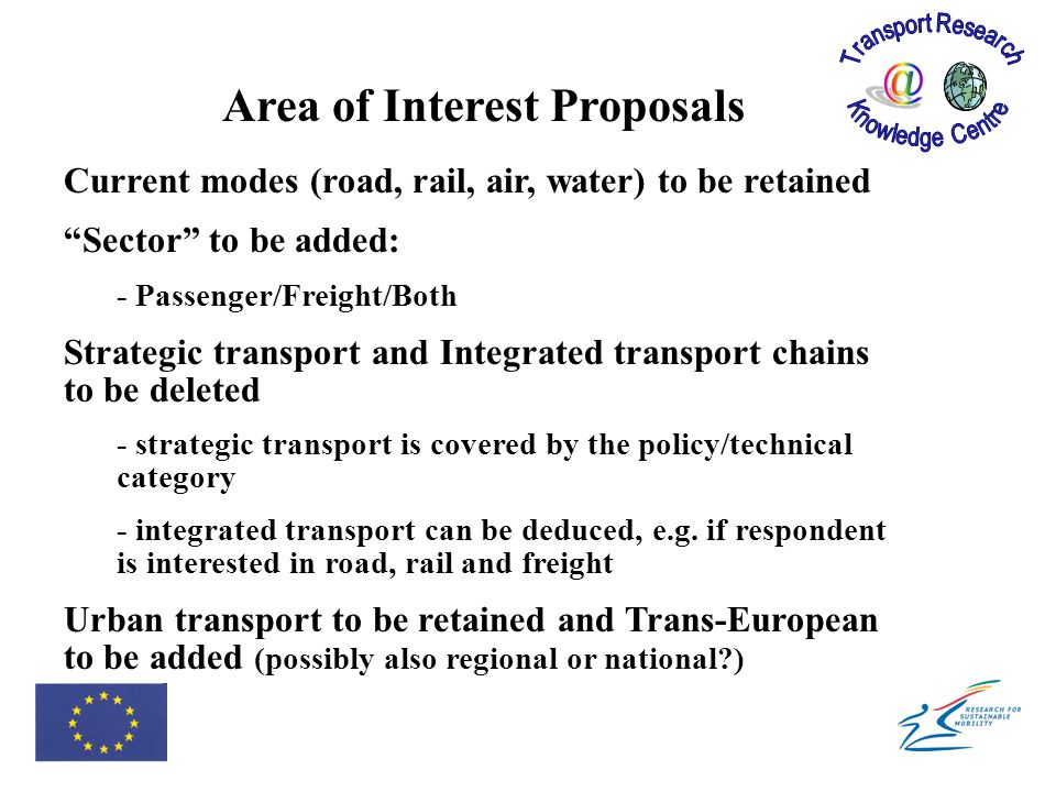 Area of Interest Proposals Current modes (road, rail, air, water) to be retained Sector to be added: - Passenger/Freight/Both Strategic transport and Integrated transport chains to be deleted - strategic transport is covered by the policy/technical category - integrated transport can be deduced, e.g.