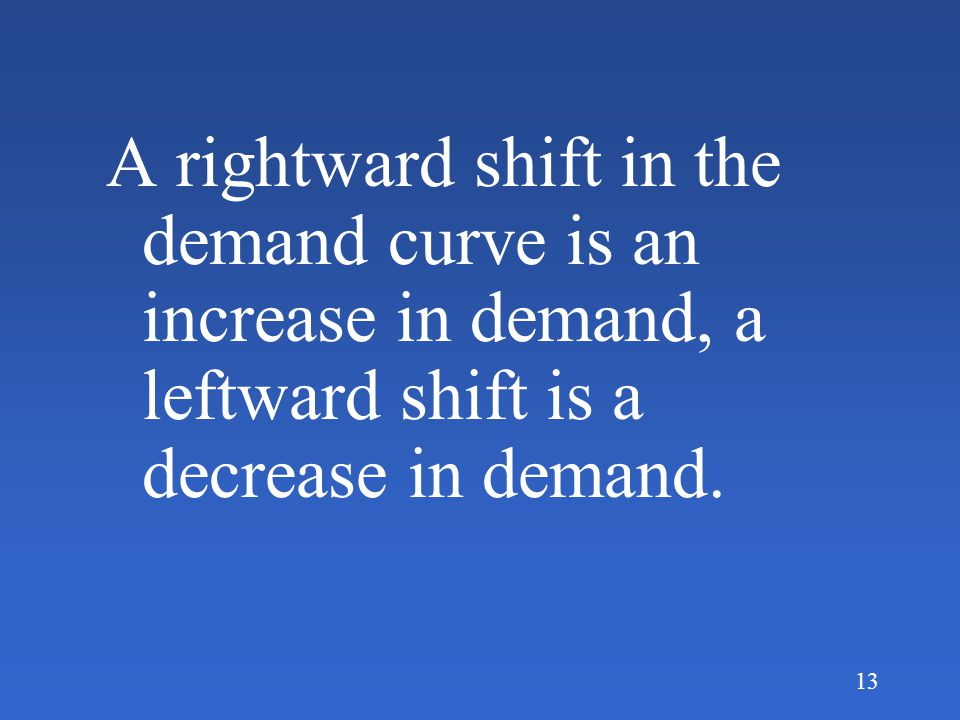 12 Shift in Demand Curve D1 D2 P Q 1212 © ©1999 South-Western College Publishing