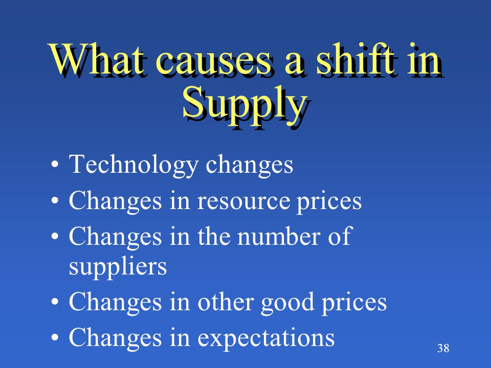 37 A rightward shift in the supply curve is an increase in supply, a leftward shift is a decrease in supply.