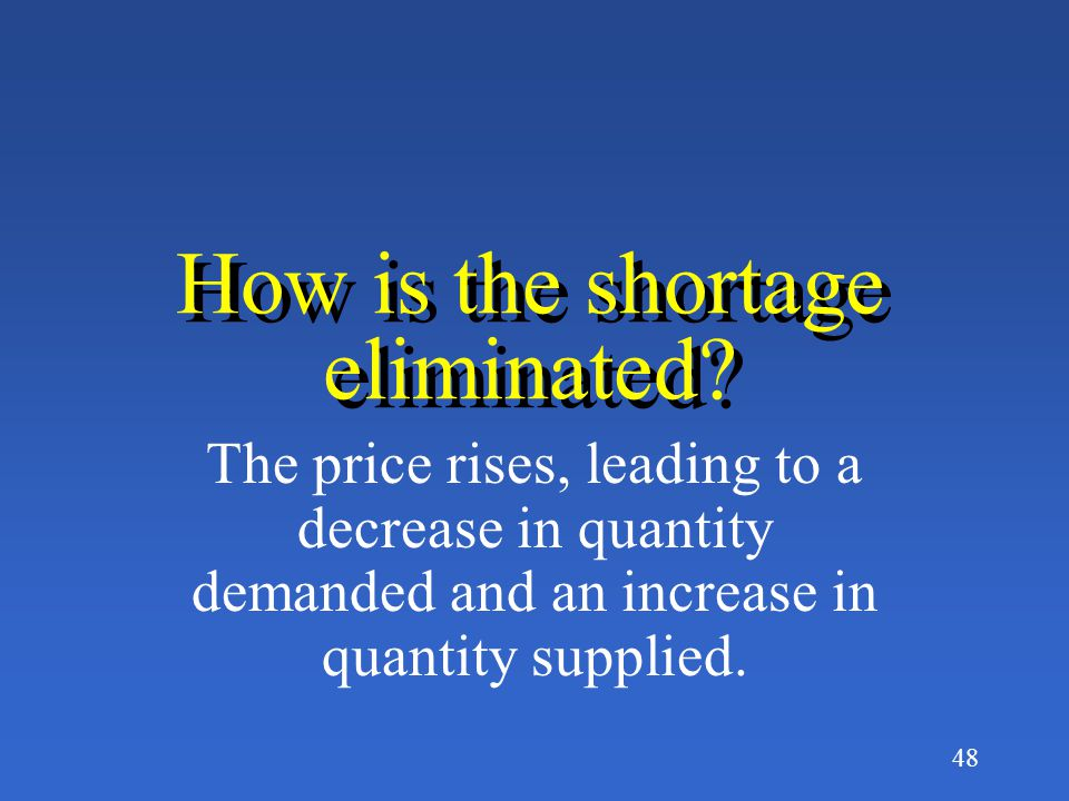 47 D S P2P2 QDQD QSQS At P 2, Q D > Q S, thus a shortage or excess demand exists Shortage