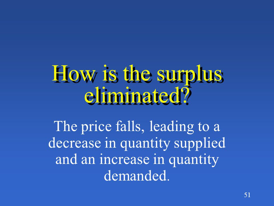 50 D S P1P1 Surplus 50 QDQD QSQS At P 1, Q D < Q S, thus a surplus or excess supply exists