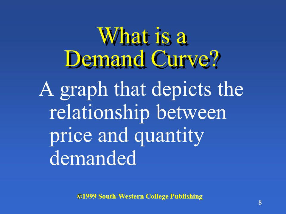 7 7 Price Quantity Demanded $10 0 $9 1 $8 2 $7 3 $6 4 $5 5 © ©1999 South-Western College Publishing