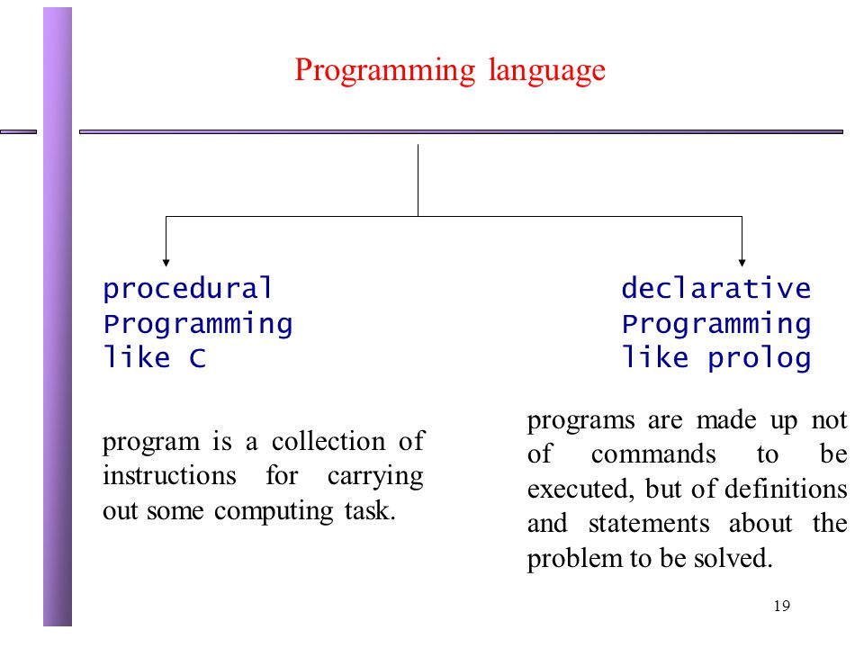 19 Programming language procedural Programming like C declarative Programming like prolog programs are made up not of commands to be executed, but of