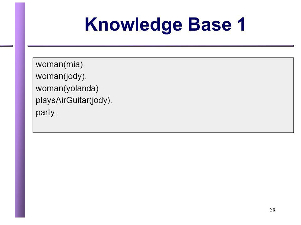 28 Knowledge Base 1 woman(mia). woman(jody). woman(yolanda). playsAirGuitar(jody). party.
