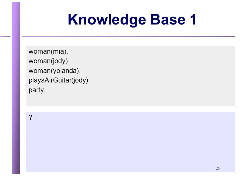 29 Knowledge Base 1 woman(mia). woman(jody). woman(yolanda). playsAirGuitar(jody). party. ?-
