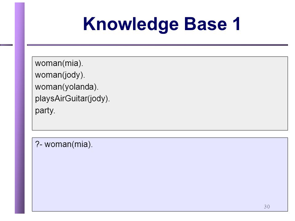 30 Knowledge Base 1 woman(mia).woman(jody). woman(yolanda).