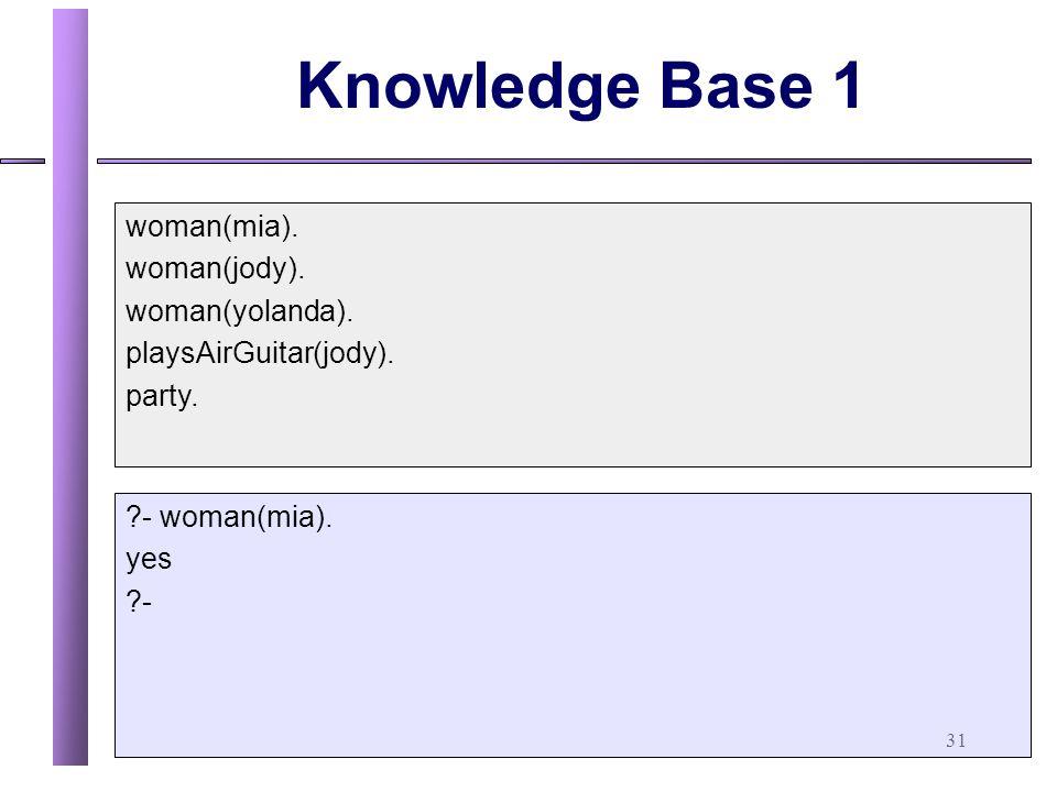 31 Knowledge Base 1 woman(mia).woman(jody). woman(yolanda).