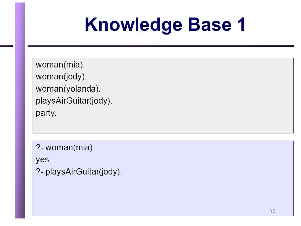 32 Knowledge Base 1 woman(mia).woman(jody). woman(yolanda).