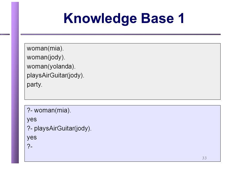 33 Knowledge Base 1 woman(mia).woman(jody). woman(yolanda).