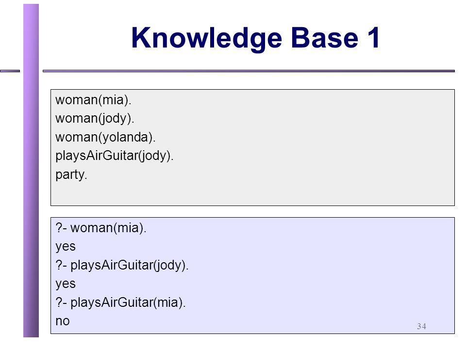 34 Knowledge Base 1 woman(mia).woman(jody). woman(yolanda).
