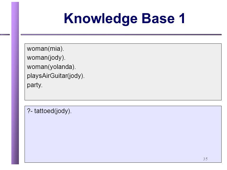 35 Knowledge Base 1 woman(mia).woman(jody). woman(yolanda).