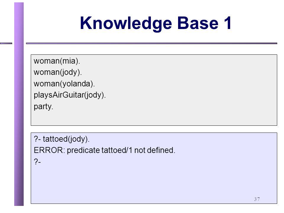 37 Knowledge Base 1 woman(mia).woman(jody). woman(yolanda).