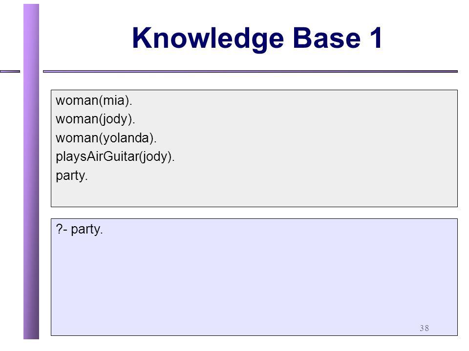 38 Knowledge Base 1 woman(mia). woman(jody). woman(yolanda). playsAirGuitar(jody). party. ?- party.
