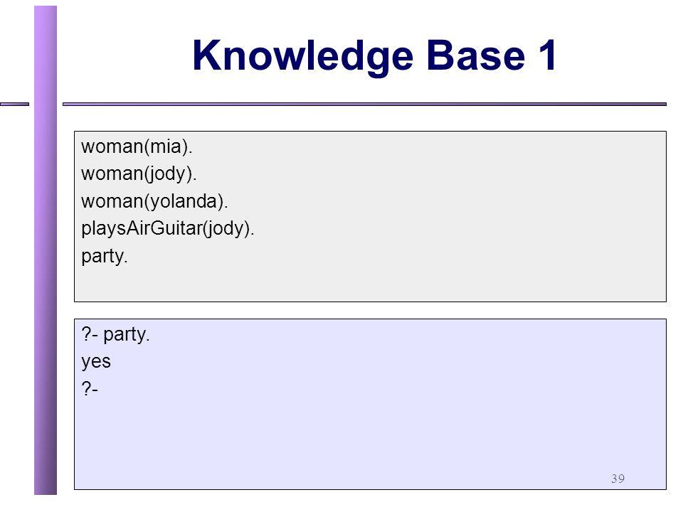 39 Knowledge Base 1 woman(mia).woman(jody). woman(yolanda).