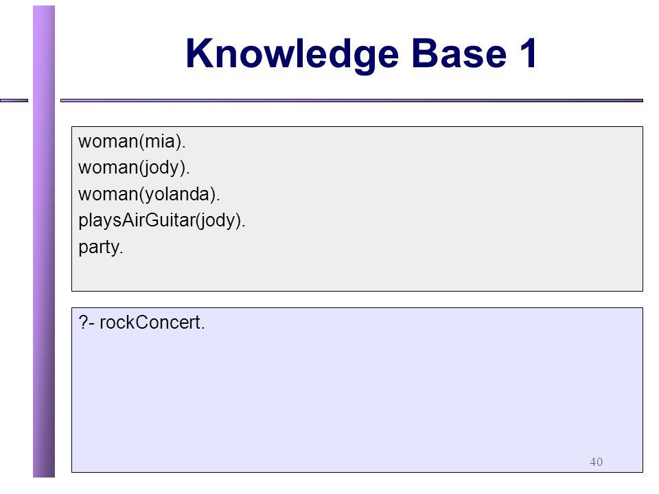 40 Knowledge Base 1 woman(mia).woman(jody). woman(yolanda).