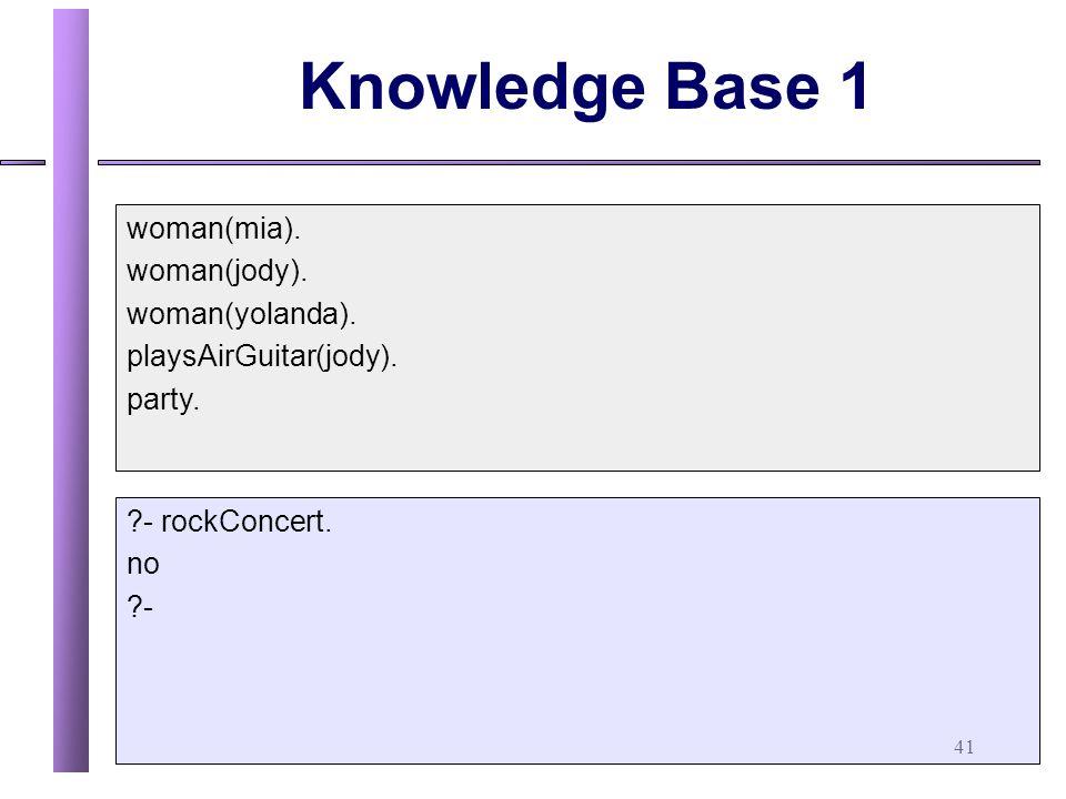41 Knowledge Base 1 woman(mia).woman(jody). woman(yolanda).