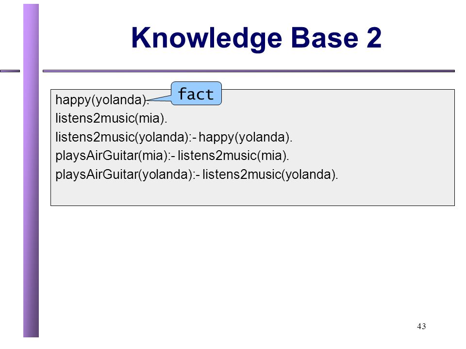 43 Knowledge Base 2 happy(yolanda).listens2music(mia).